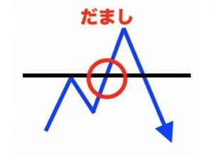 【パターン3:だまし】