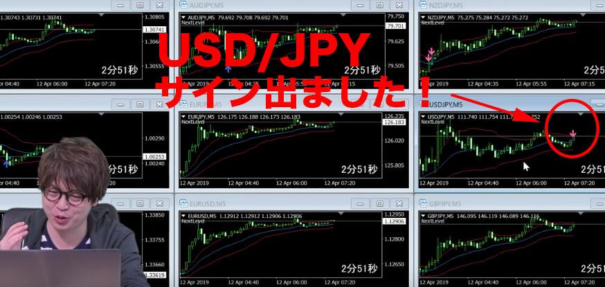USD/JPYでサイン出現しました!